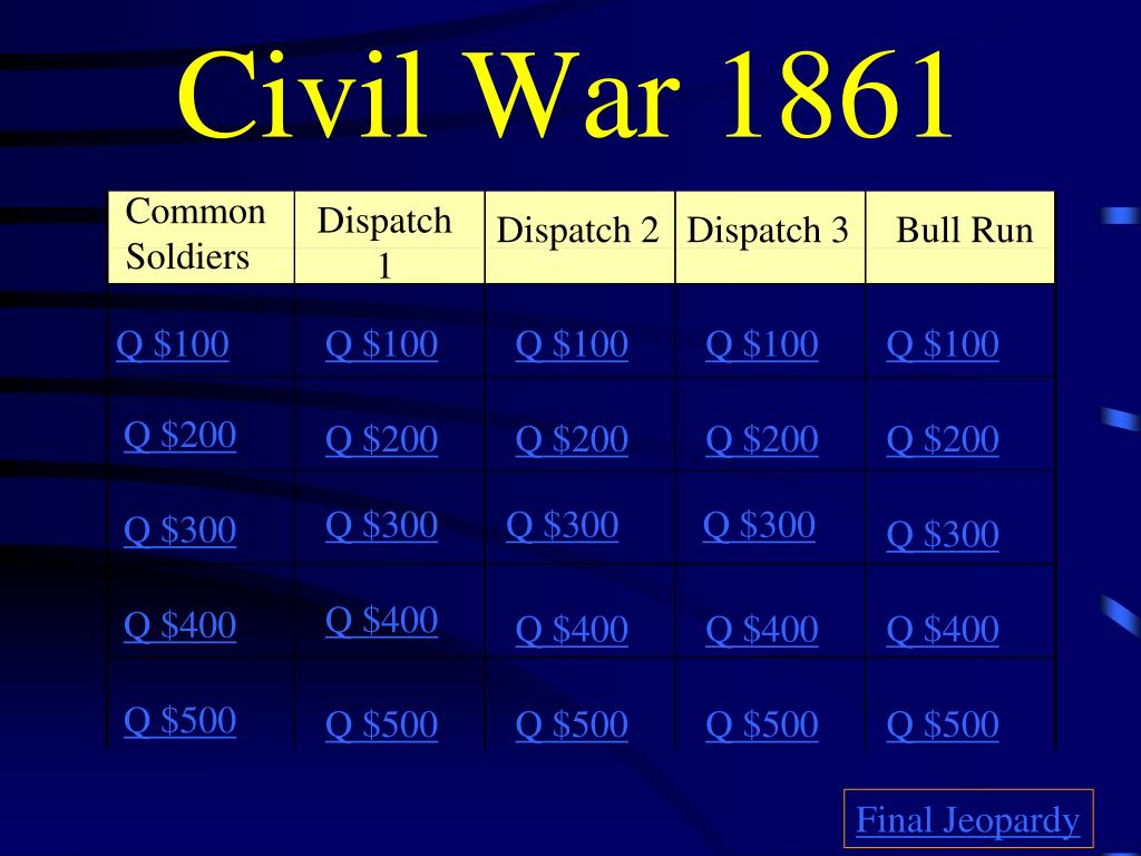 Civil War 1861