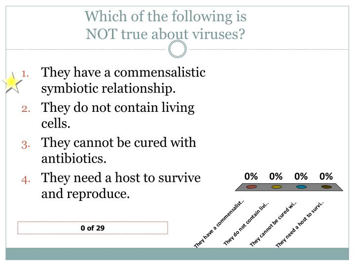 which of the following is not true of surveys ppt bacteria virus protist fungi powerpoint 9884
