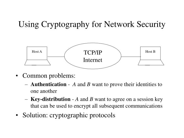 solution for cryptography and network security Description table of contents chapter 0 guide for readers and instructors 1 chapter 1 overview 7 chapter 2 classical encryption techniques 27 chapter 3 block ciphers and the data encryption standard 61.