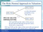 the risk neutral approach to valuation1