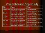 comprehensive opportunity