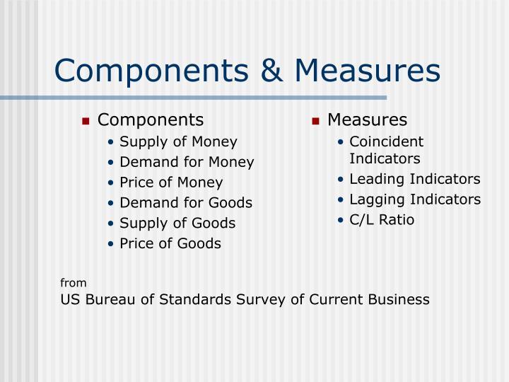 Components measures