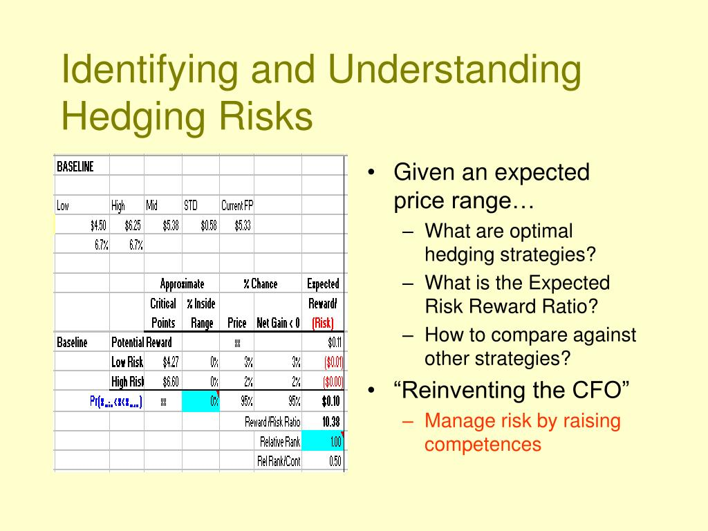 Identifying and Understanding Hedging Risks
