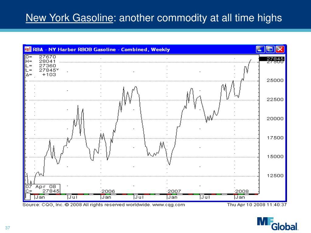 New York Gasoline