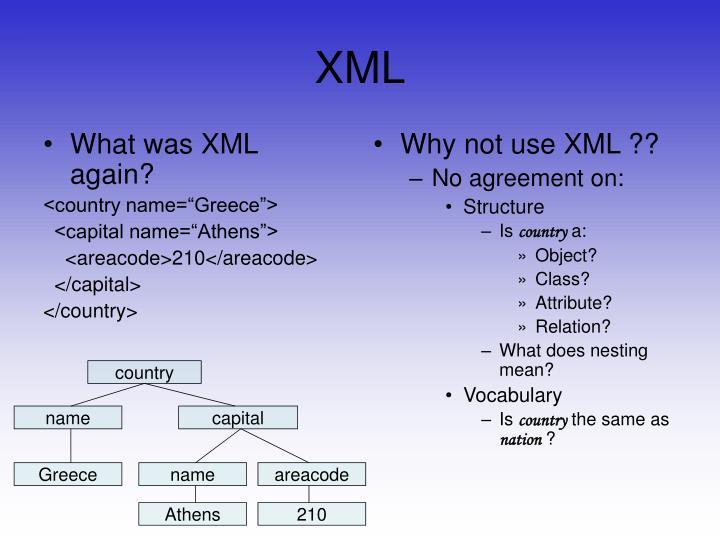 What was XML again?