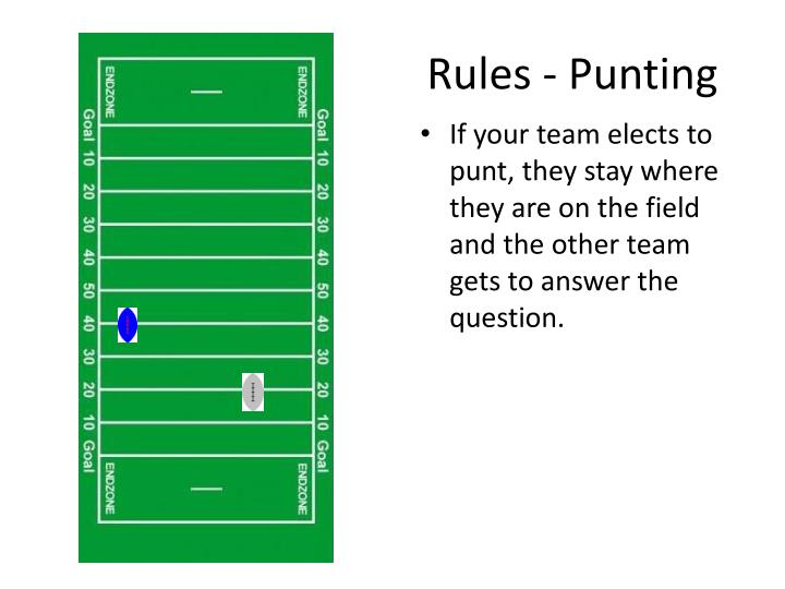 Rules - Punting
