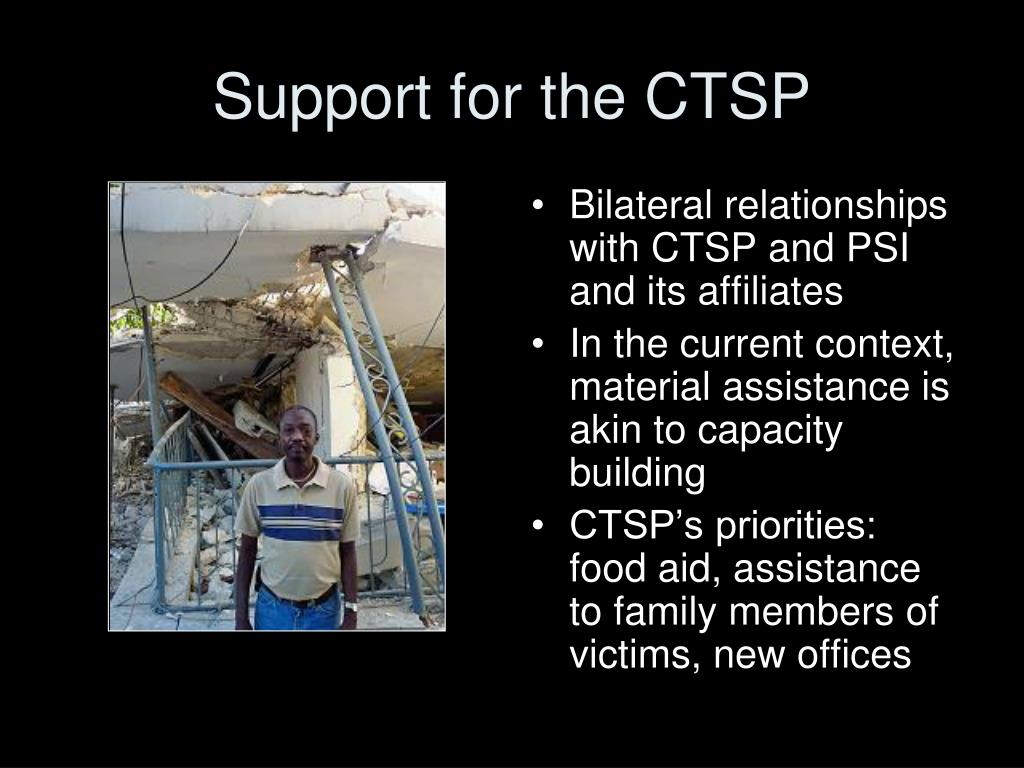 Support for the CTSP