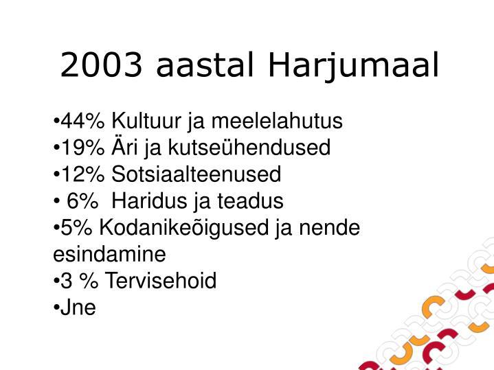 2003 aastal Harjumaal