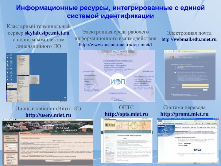 Информационные ресурсы, интегрированные с единой системой идентификации