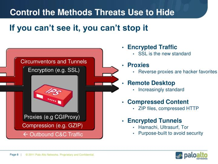 Control the Methods Threats Use to Hide