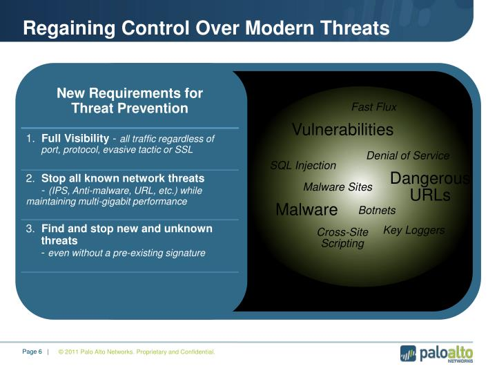 Regaining Control Over Modern Threats