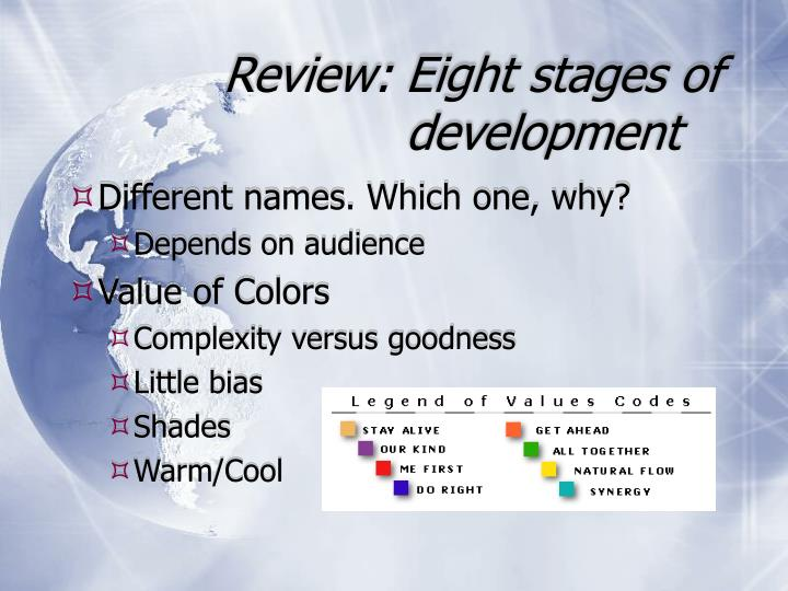 Review: Eight stages of development