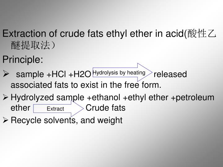 Extraction of crude fats ethyl ether in acid(