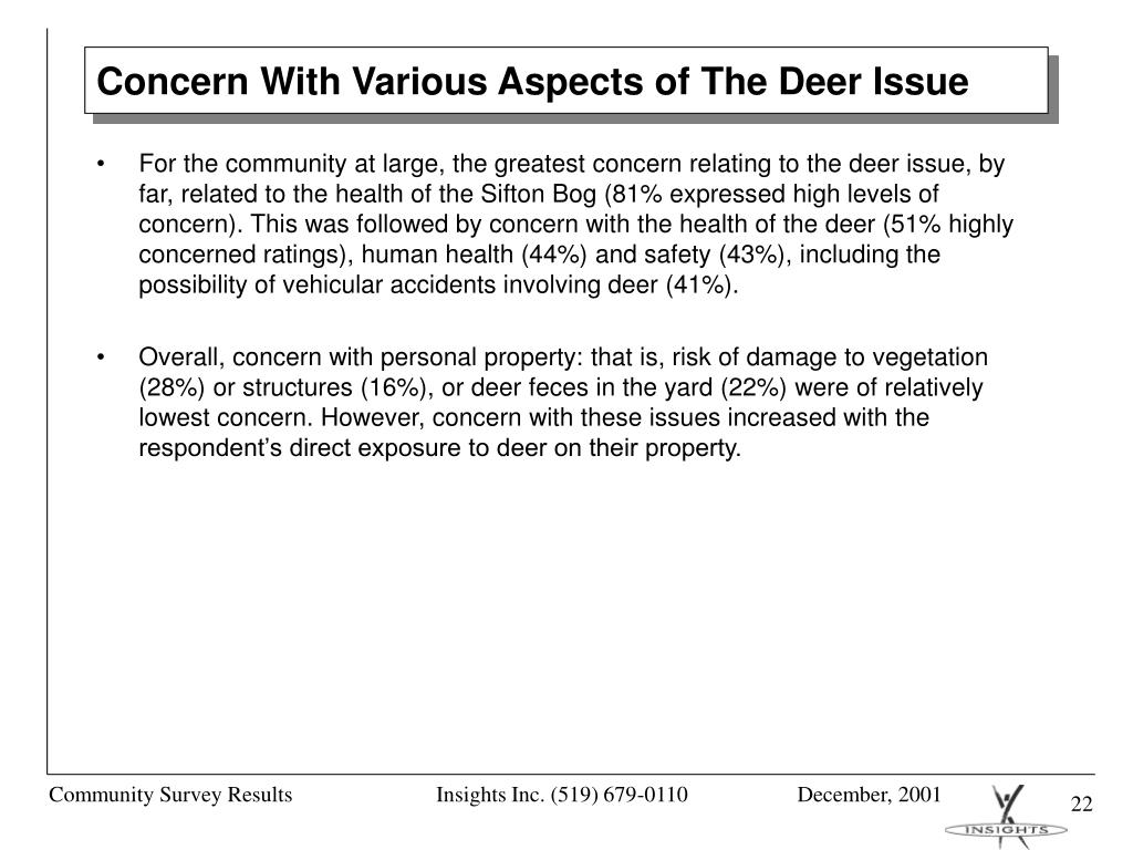 Concern With Various Aspects of The Deer Issue