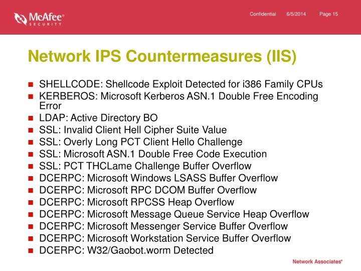 Network IPS Countermeasures (IIS)
