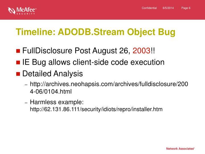 Timeline: ADODB.Stream Object Bug