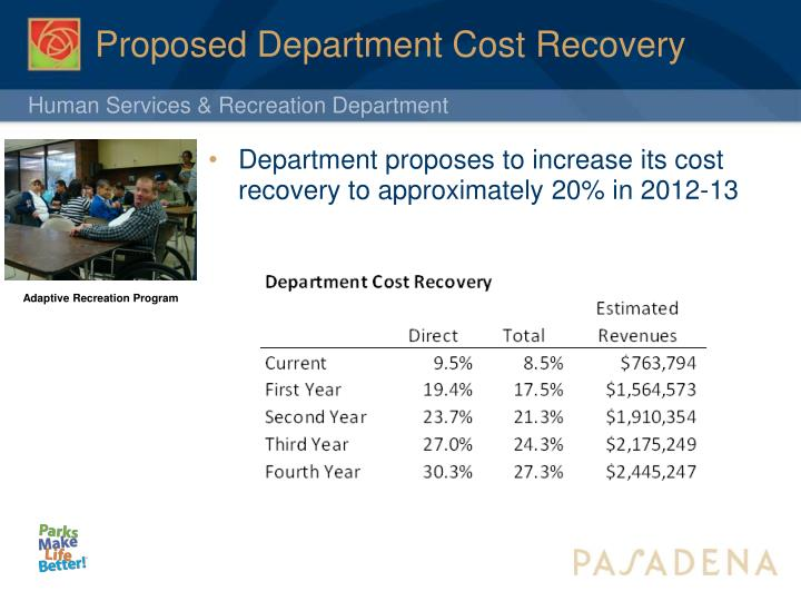 Proposed Department Cost Recovery
