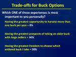 trade offs for buck options