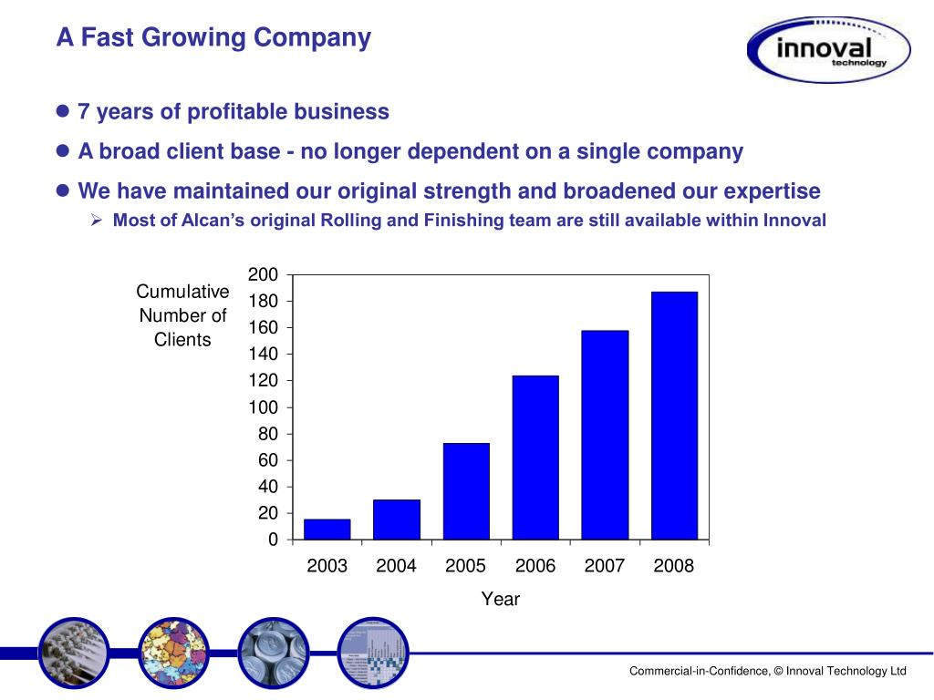 A Fast Growing Company