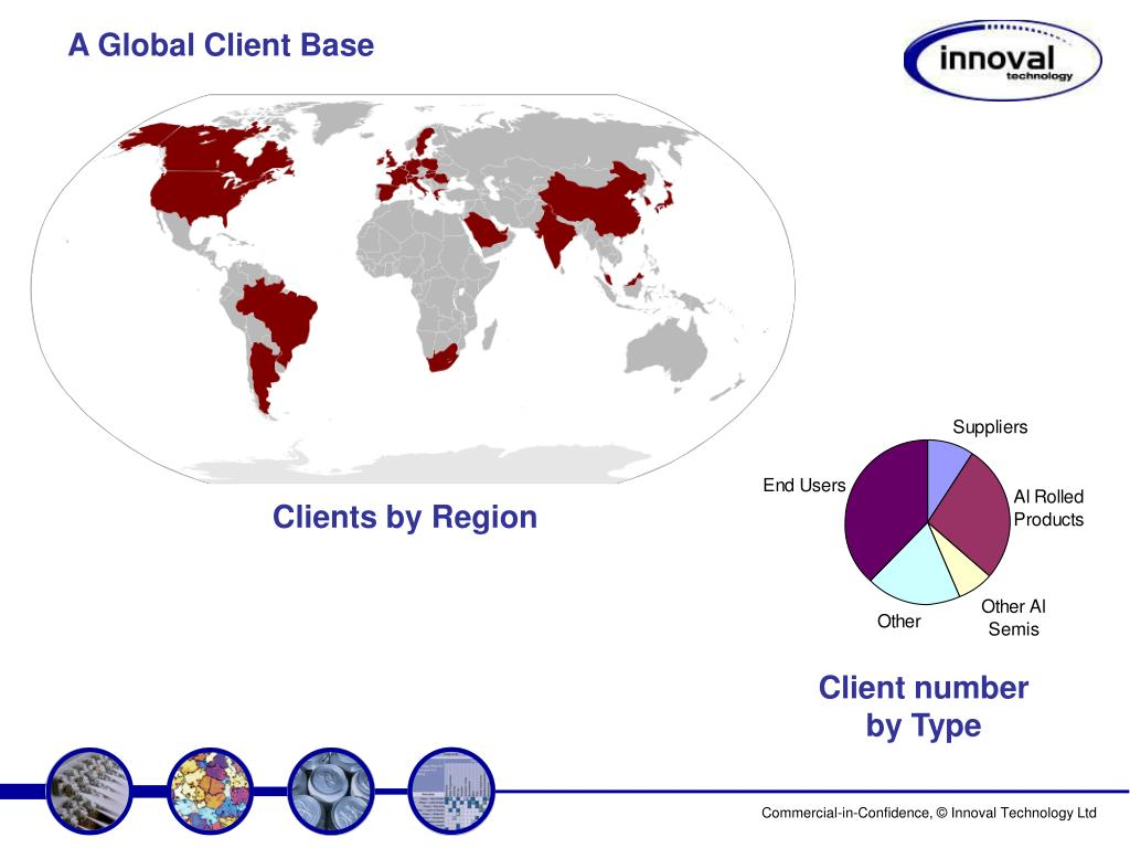 A Global Client Base