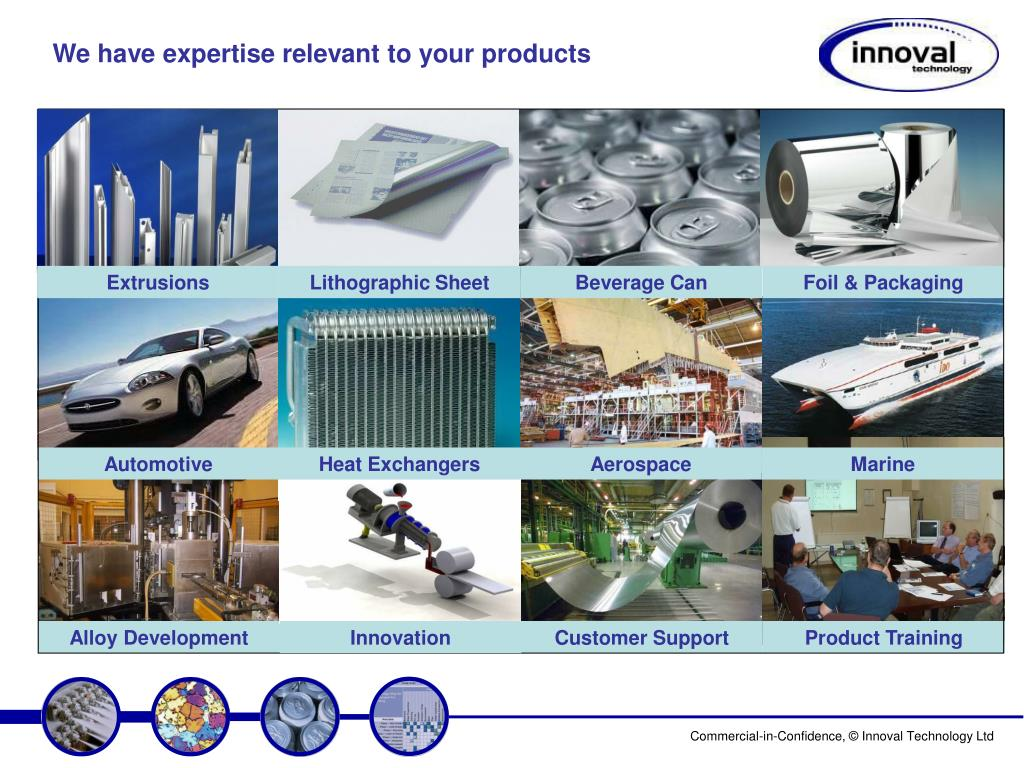 We have expertise relevant to your products
