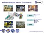 we work throughout your business extrusion example