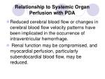 relationship to systemic organ perfusion with pda1