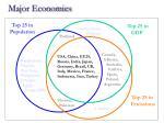 major economies