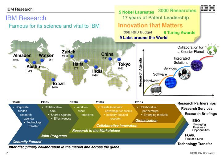 Ibm research1