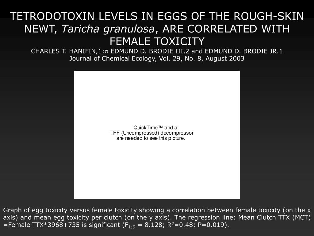 TETRODOTOXIN LEVELS IN EGGS OF THE ROUGH-SKIN NEWT,