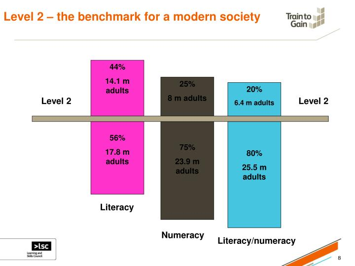 Level 2 – the benchmark for a modern society