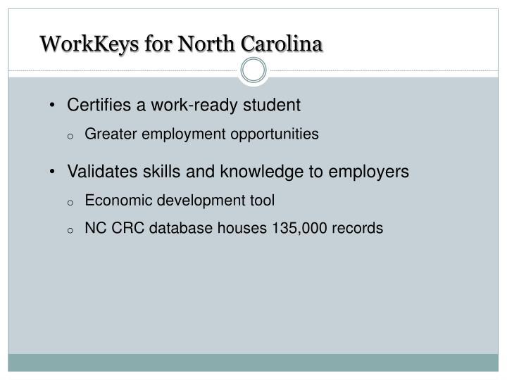 WorkKeys for North Carolina