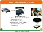 basic ivms operating principle