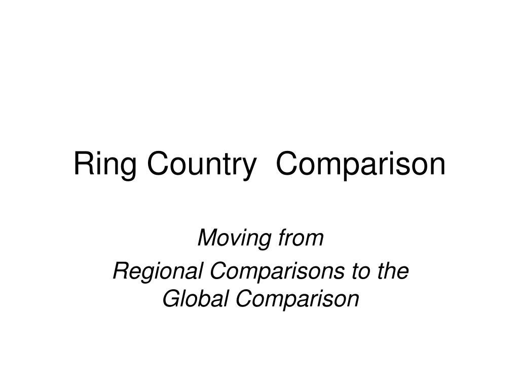 ring country comparison