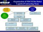 organization of fiscsi det dubai logistics contracting team