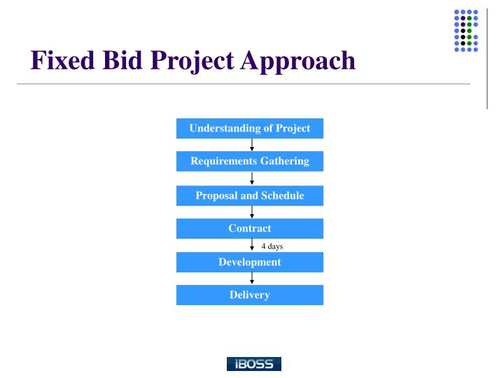 Fixed Bid Project Approach