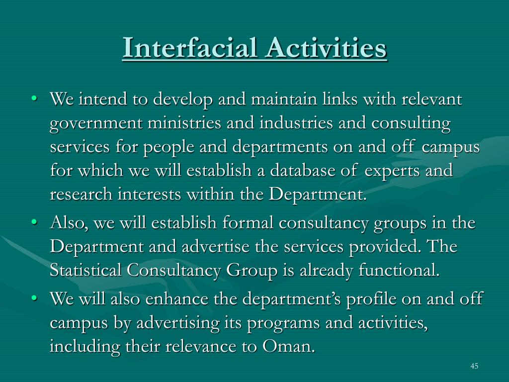 Interfacial Activities