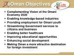 eoman objectives