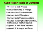 audit report table of contents