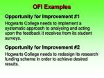 ofi examples