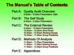 the manual s table of contents