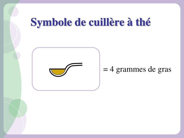 Symbole de cuill re th