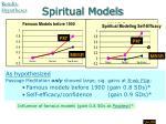 spiritual models