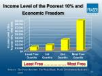 income level of the poorest 10 and economic freedom
