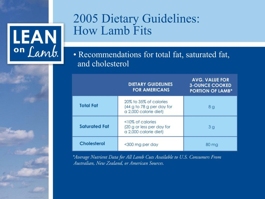 2005 Dietary Guidelines: