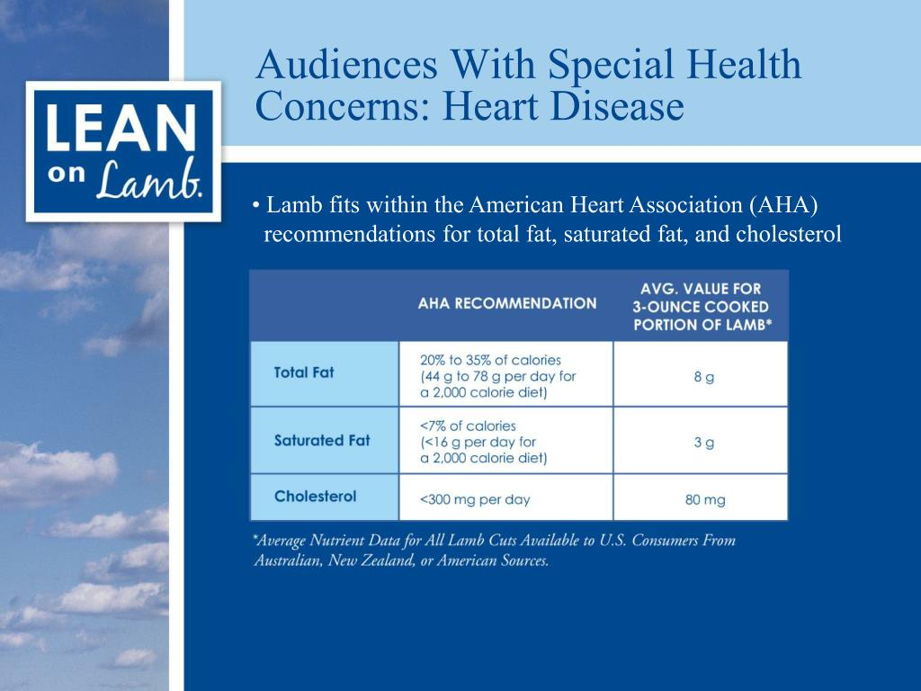 Audiences With Special Health Concerns: Heart Disease
