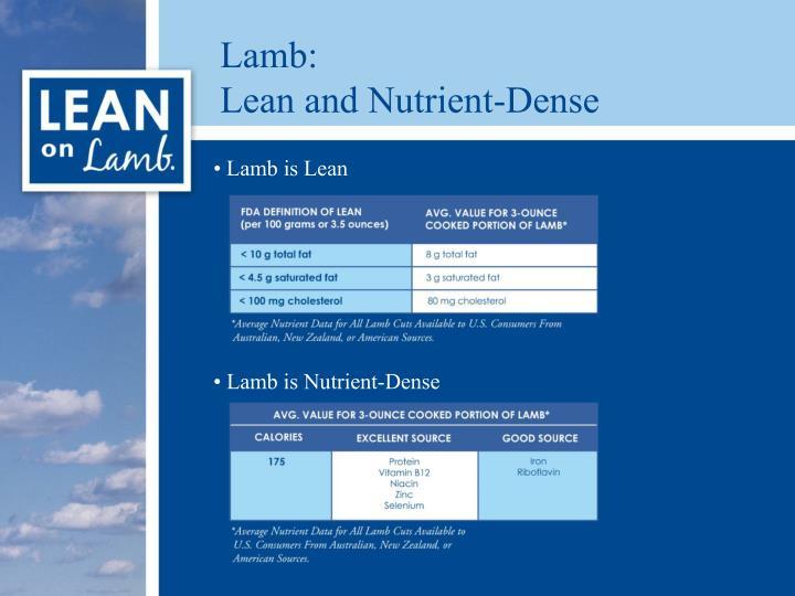 Lamb lean and nutrient dense