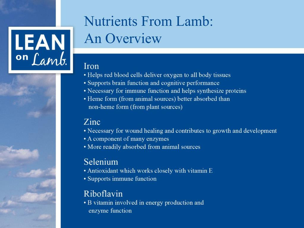 Nutrients From Lamb: