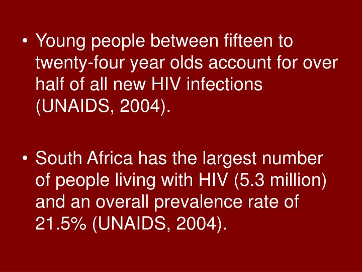 Young people between fifteen to twenty-four year olds account for over half of all new HIV infection...