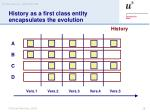 history as a first class entity encapsulates the evolution